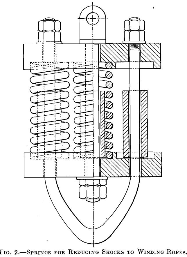 mining-methods-springs-for-reducing-shocks