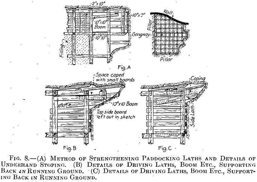 mining-methods-of-strengthening-paddocking-laths