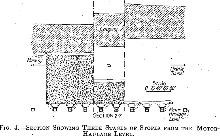 mining-section-showing-three-stages-of-stopes