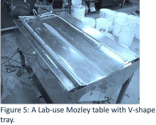 mozley table with v-shape tray