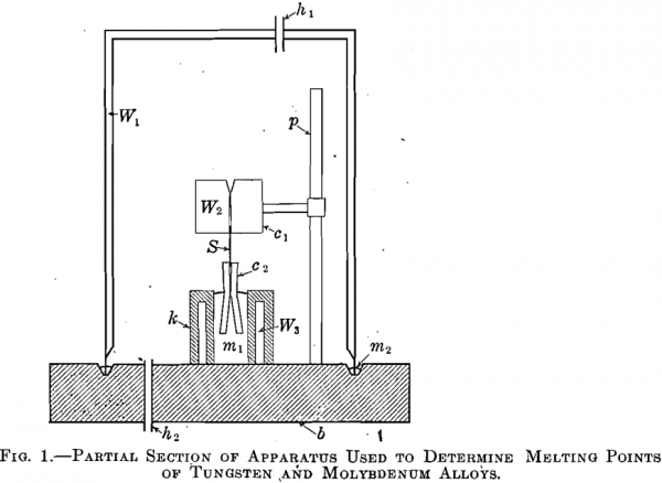 partial section of apparatus