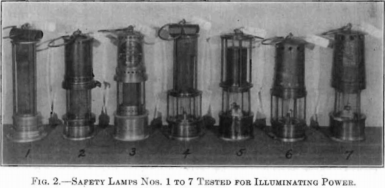 safety-lamps