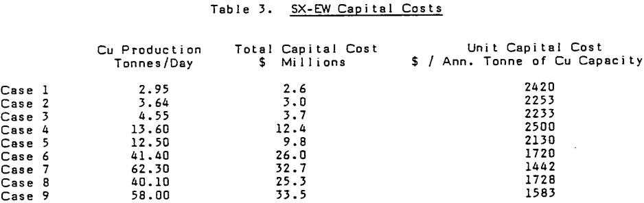 solvent-extraction-electrowinning-plant-capital-costs-2