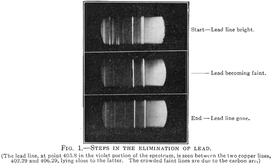 spectroscopic-lead-copper-steps-in-the-elimination