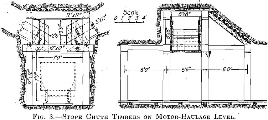 stope-chute-timbers-on-motor-haulage-level