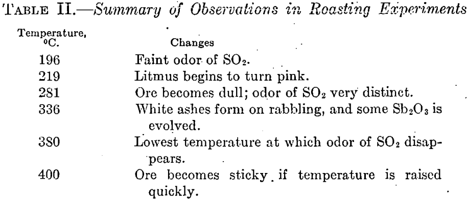 summary-of-observations