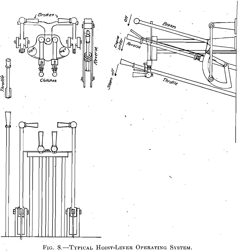 mining hoist diagram  diagram  auto parts catalog and diagram