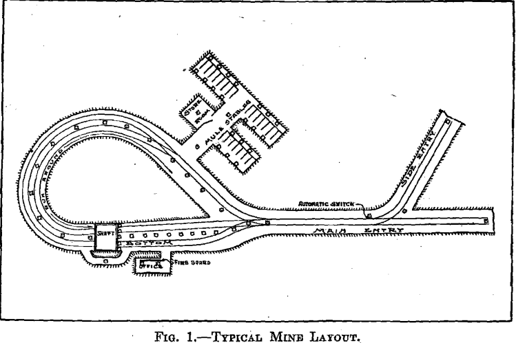 typical-mine-layout