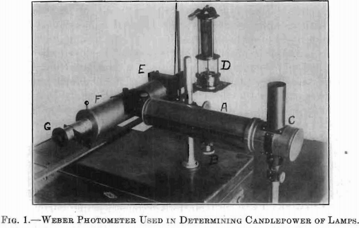 weber-photometer