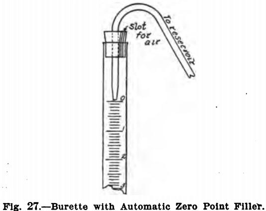 Design Equipment Of Small Laboratory Burette With Automatic
