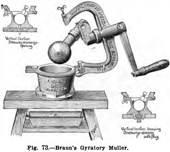 design-equipment-of-small-laboratory-gyratory-muller