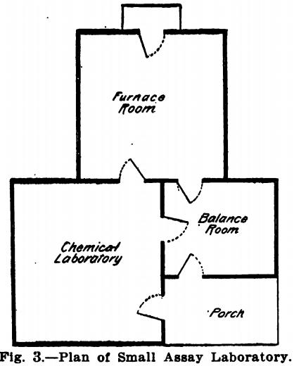 Analytical Laboratory Design Equipment