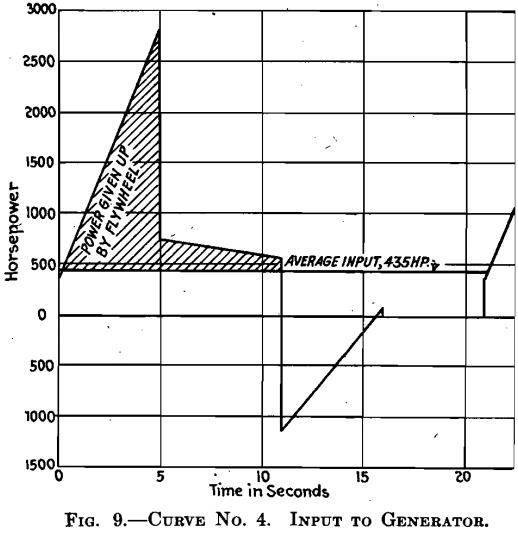 Wiring Diagram Automatic Control Hoist Motors Coaling Station ... on