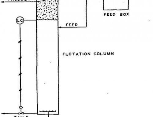 Flotation Flocculents