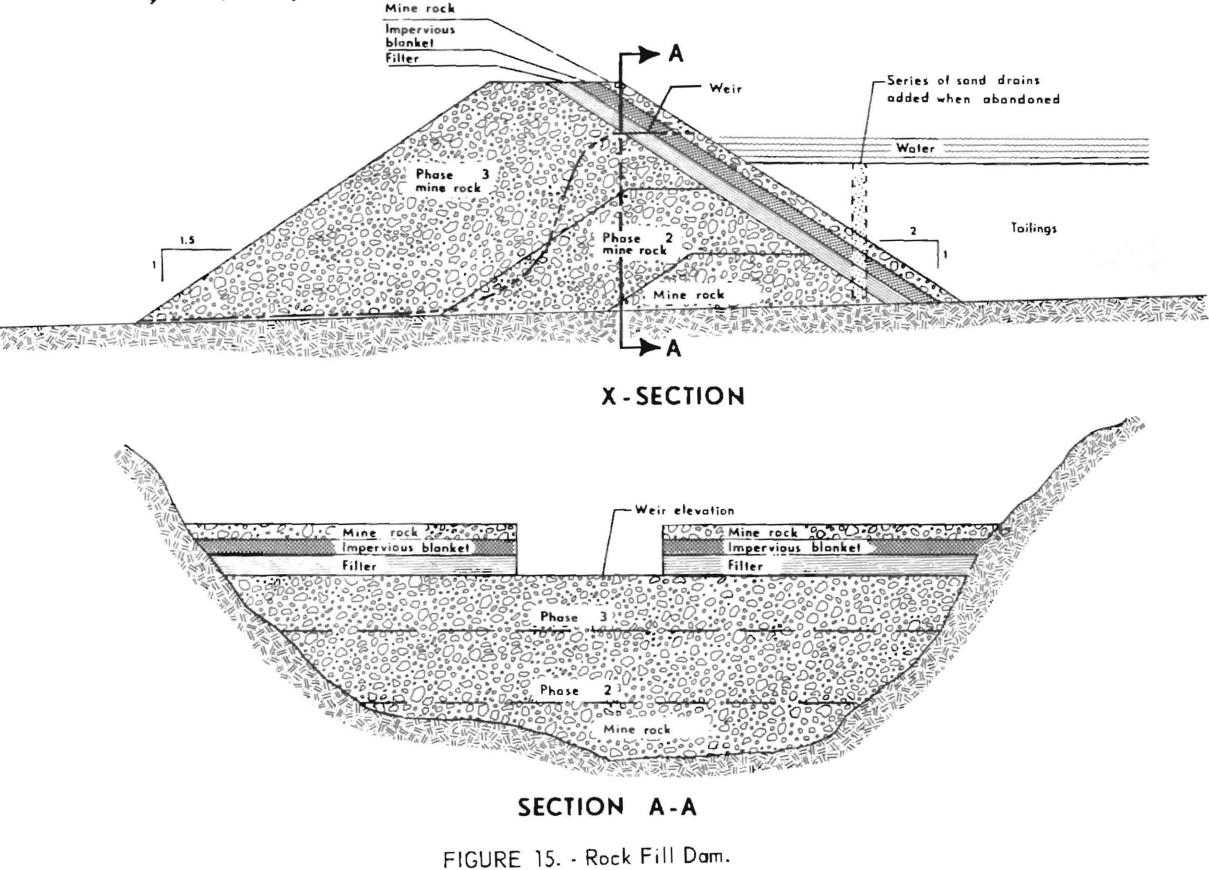 Design a dam for mill tailings for Pond dam design