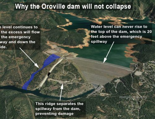 Oroville Dam Construction
