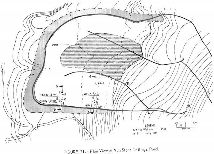Determining Mill Tailings Dam Seepage