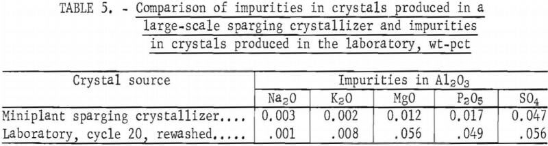 comparison-of-impurities-in-crystals