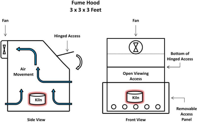 fire-assay-fume-hood