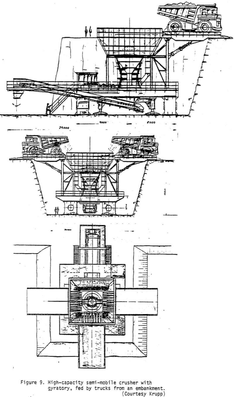 high-capacity semi-mobile crusher