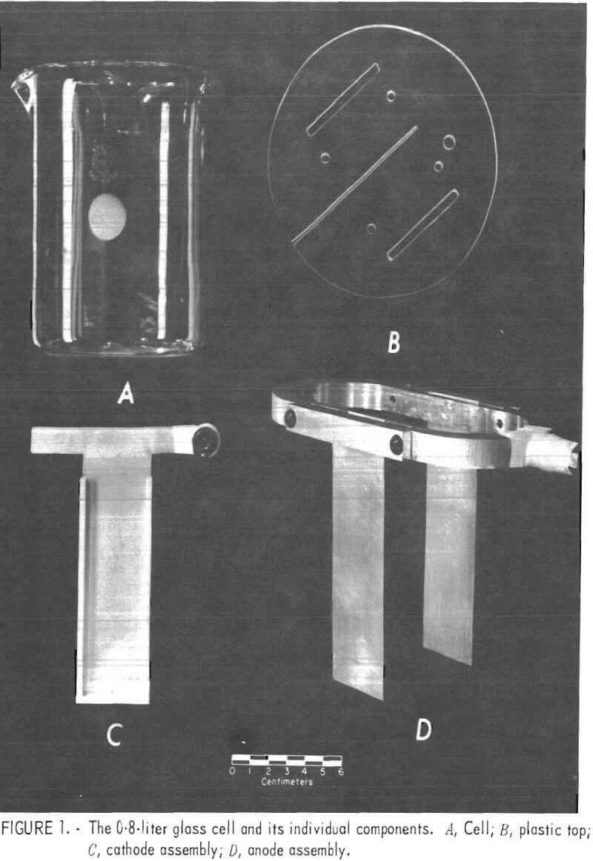 Zinc Electrowinning & Zinc Cathodes