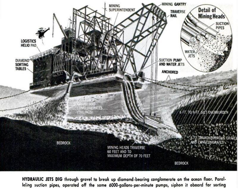 diamond-dredge-hydraulic-jet-dig