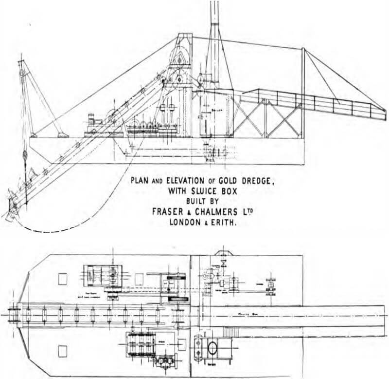 Gold Dredge Plans