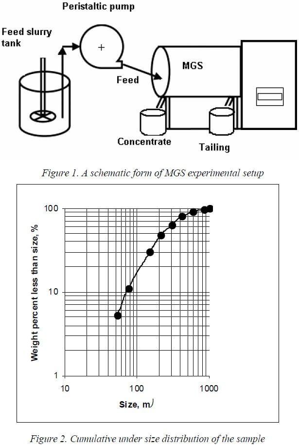 multi-gravity-separator-cumulative