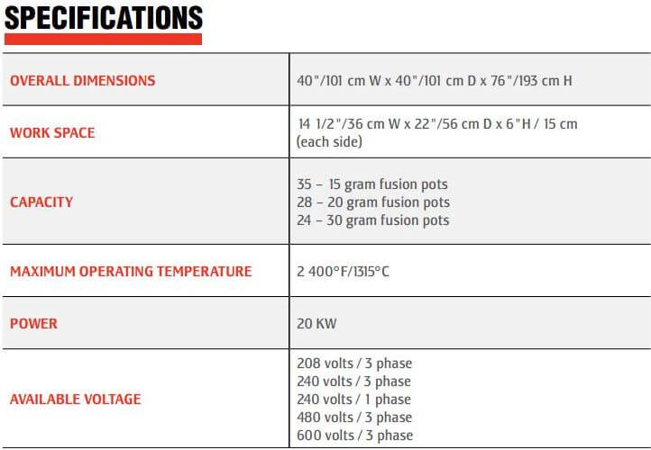 assay-furnace-specifications