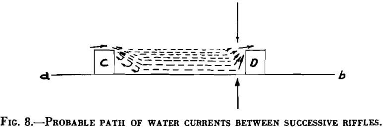 concentrating-tables-water-current