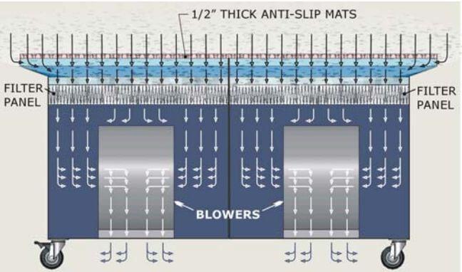 downdraft-table-antislip-mats
