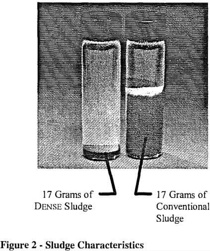 dense sludge disposal characteristics