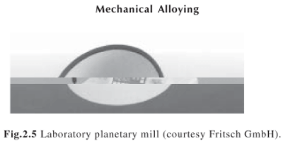 planetary-ball-mill-mechanical-alloying