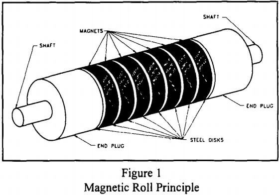 rare-earth-magnetic-separation-magnetic-roll-principle