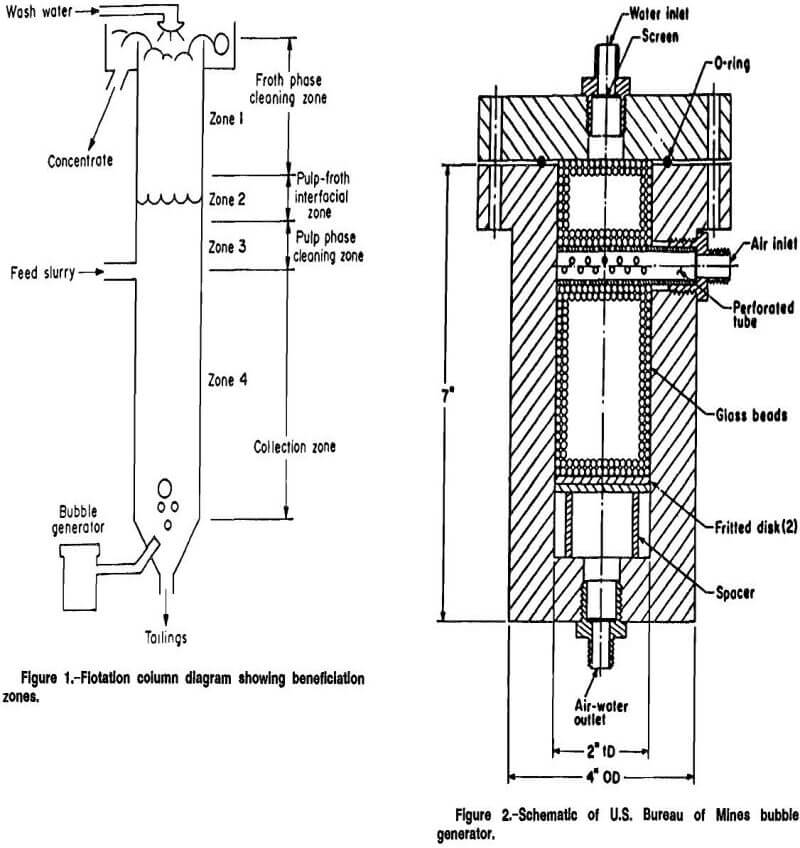 copper mining process diagram