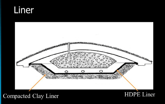 compacted_clay_liners