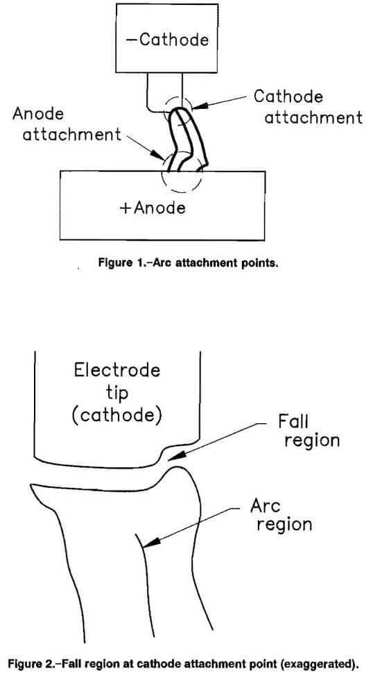 electric arc furnace attachment points