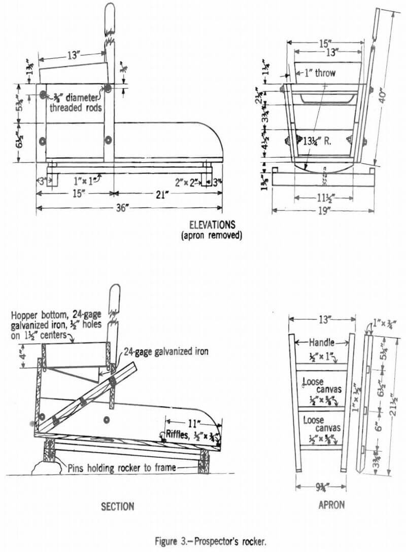 underground mining diagram wiring diagrams