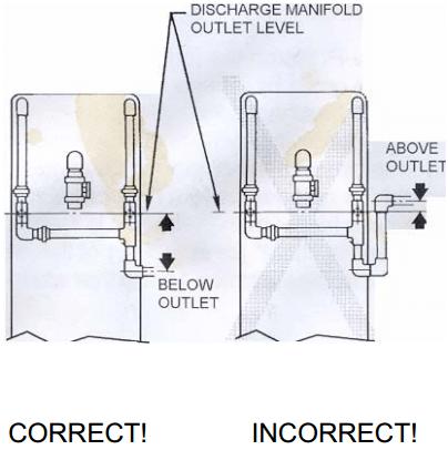 press-filter-manifold