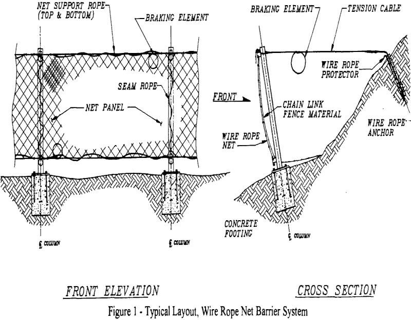 Protection against Rockfall by Steel Wire Rope Safety Net Systems