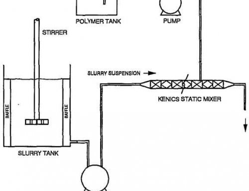 Flocculation in Flow through Pipes & In-Line Mixers