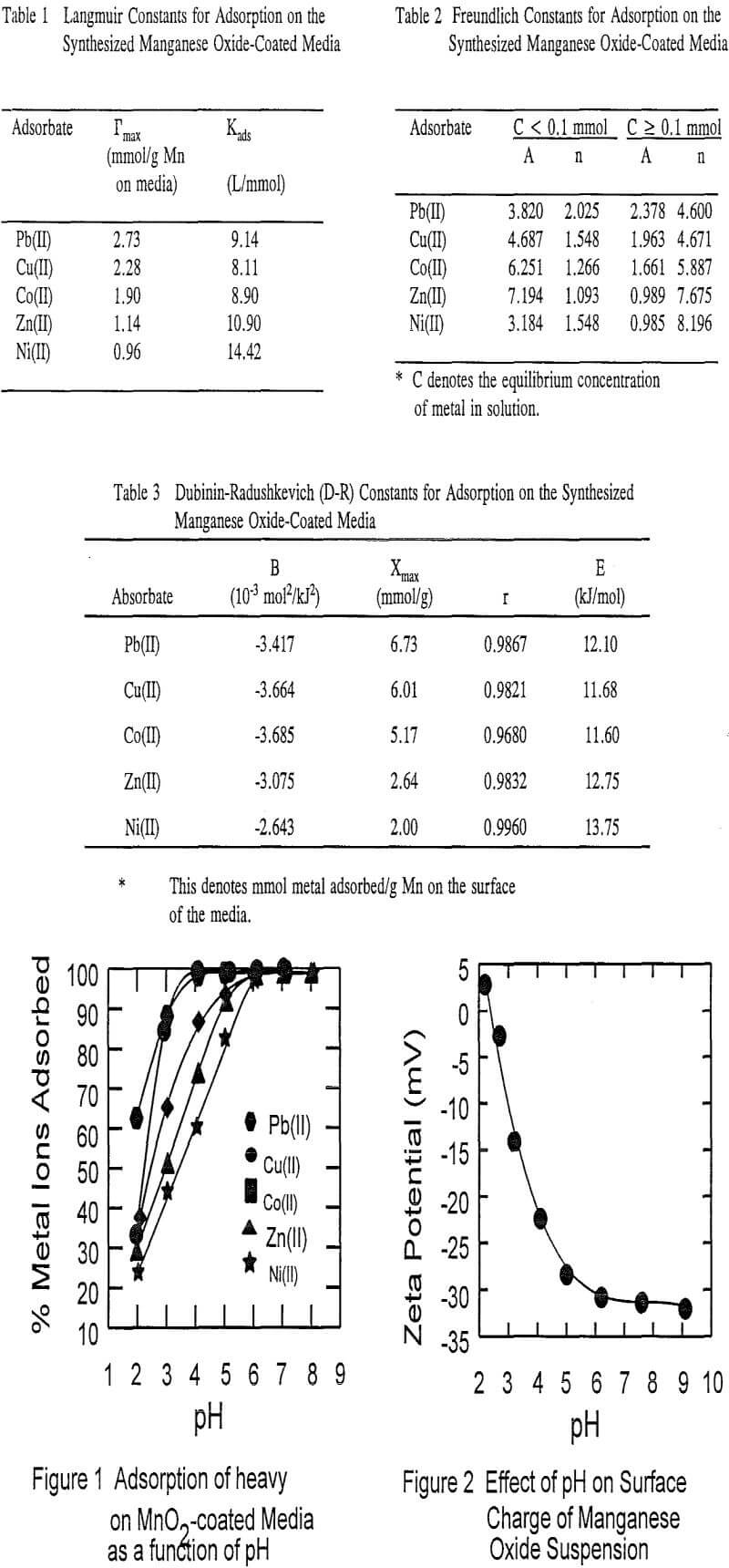 Adsorption of Heavy Metal Ions on Manganese Oxide Coated Media