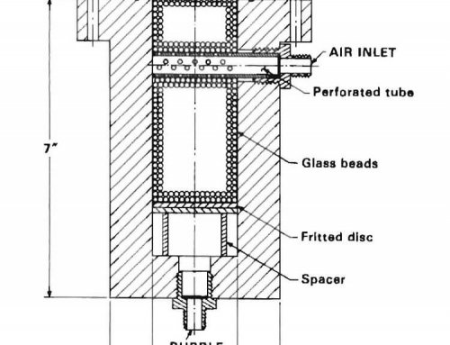 Best Air Sparging System for Column Flotation