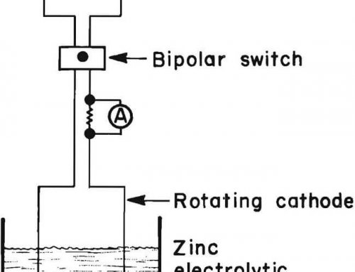 factors affecting copper electrical conductivity  effect of impurities