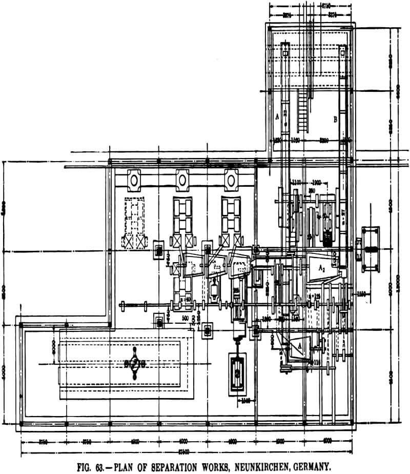 electromagnetic separator plan of separation works