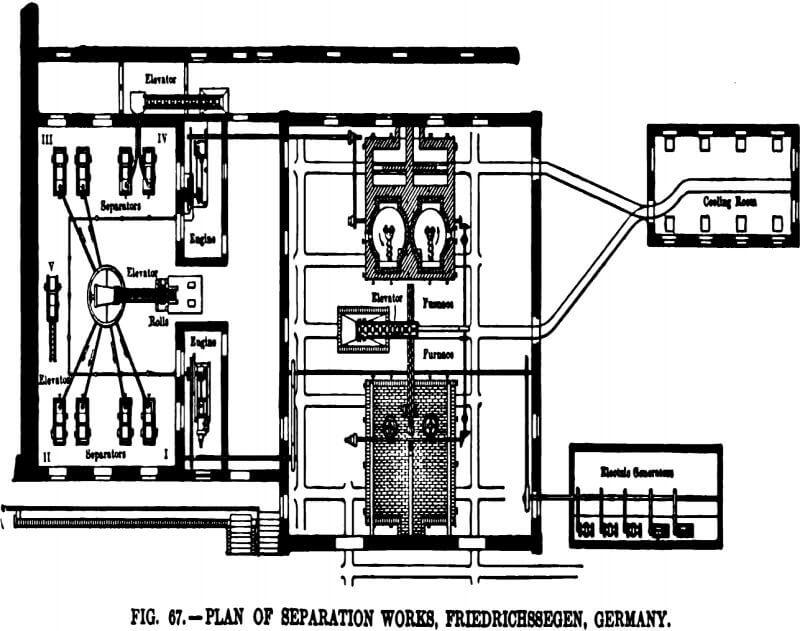electromagnetic separation siderite blende Concrete Oil Water Separator Design electromagnetic separator plan