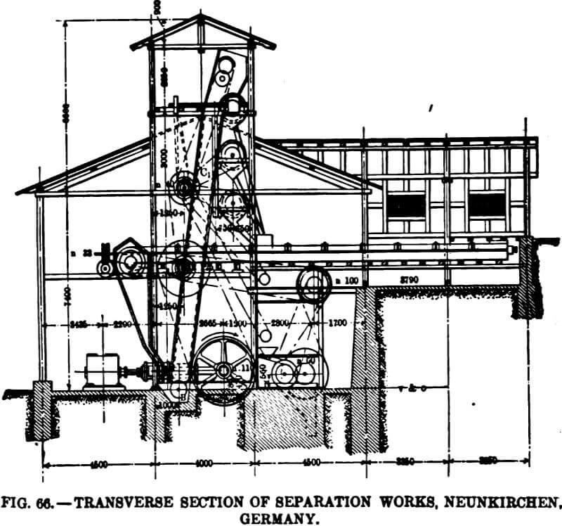 electromagnetic separator transverse section