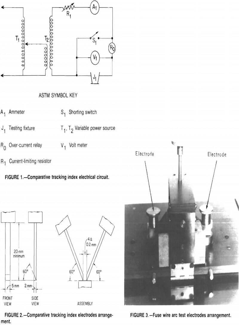 fuse wire arc test electrodes arrangement
