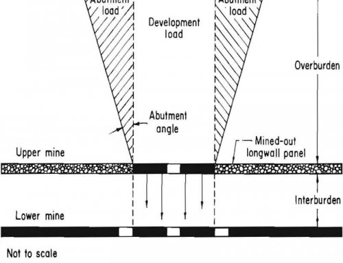 Multiple Seam Longwall Mining Design