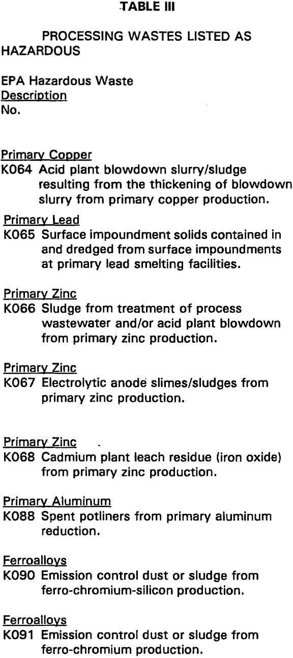 zeolites processing wastes